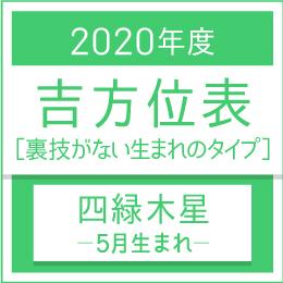 四緑 木星 2020 5 月